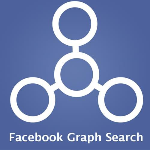 Photo of Facebook: Keine Privatsphäre mehr?