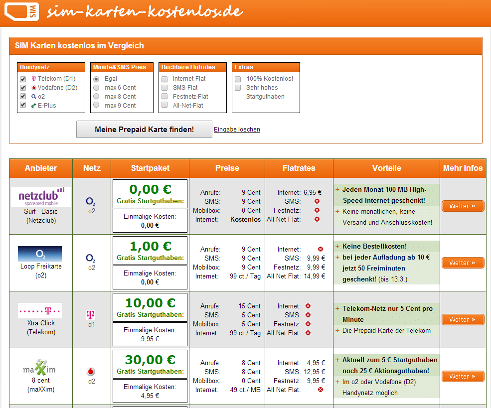 sim-karten-kostenlos.de