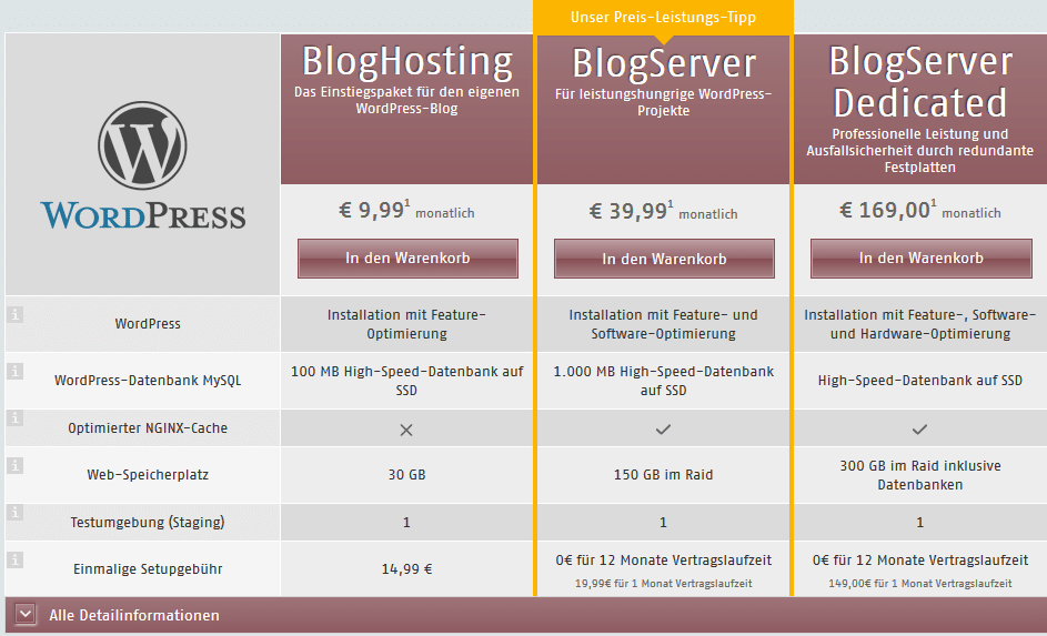 Photo of Testbericht: Host Europe BlogServer