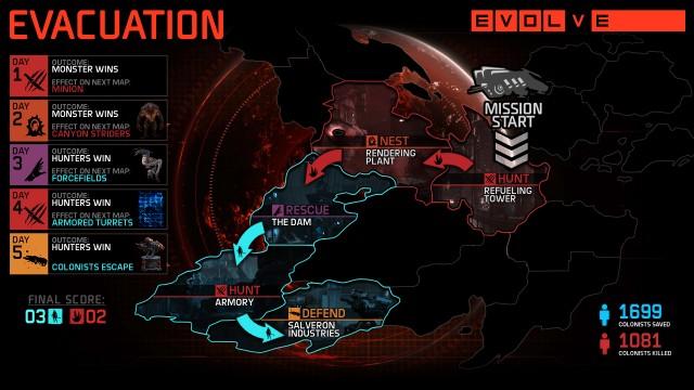 2K_Evolve_Evacuation_Infographic