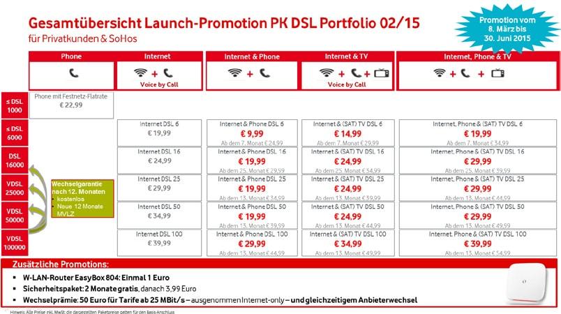 Bild von Vodafone stellt neue DSL Tarife (inkl. Telefon & TV) vor