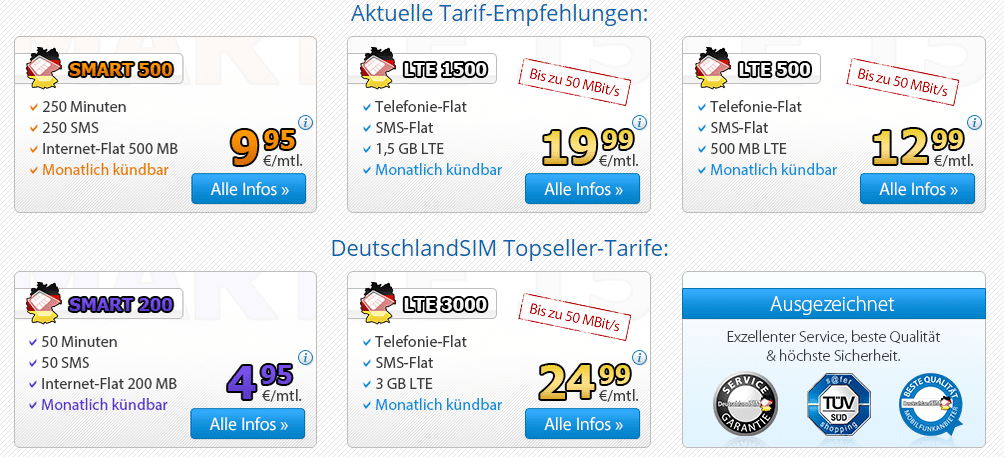 Photo of DeutschlandSIM LTE-Tarife inkl. Telefonie- & SMS-Flat ab 12,99 Euro mtl.