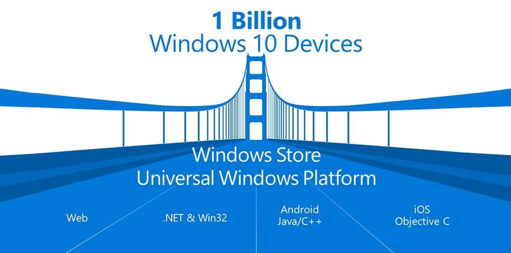 Photo of Windows 10 Smartphones mit Android- und iOS-Apps