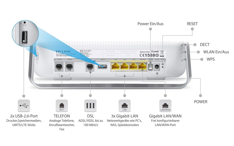 All-in-One-Router mit Telefonanlage: Archer VR200v im Test