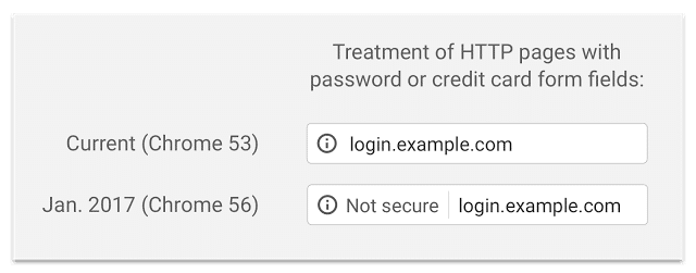 Photo of Chrome zeigt HTTP-Seiten als unsicher an!