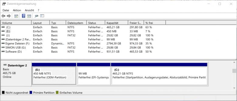 OEM-Partition in der Windows 10 Datenträgerverwaltung