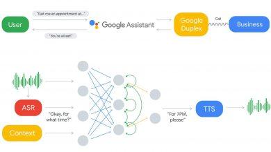 Bild von Google Assistant lernt eigenständig zu telefonieren