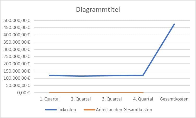 diagramme erstellen mit microsoft excel