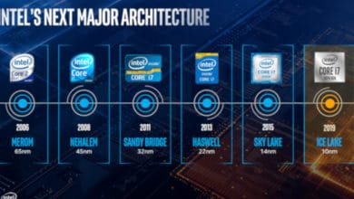 Photo of Intel Ice Lake Prozessoren schlagen AMD CPUs in Grafiktests