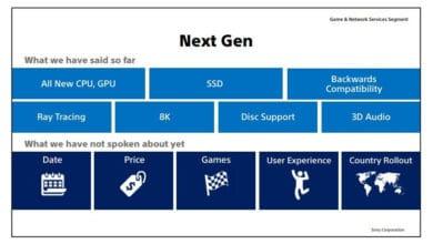 Photo of PlayStation 5 bietet 120 Hz, 4K-Auflösung und nutzt Spielstände des Vorgängers