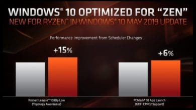 Photo of Windows 10 1903 Update verbessert Leistung von AMD Ryzen Prozessoren