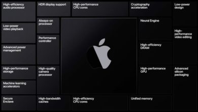 Photo of Apple: Macs in future without Intel processors