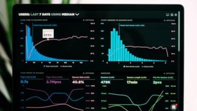 Bild von Studie zeigt Optimierungsbedarf bei 95 Prozent aller KMU-Webseiten