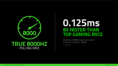Bild von Die Zukunft der Gaming-Mäuse: Razer will die Konkurrenz mit 7.000 Hz übertrumpfen