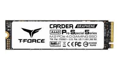 T-FORCE CARDEA A440 Pro Special Series