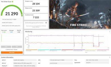 Gigabyte AORUS 15P YD Fire Strike